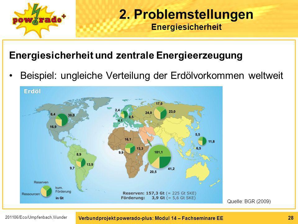 2. Problemstellungen Energiesicherheit