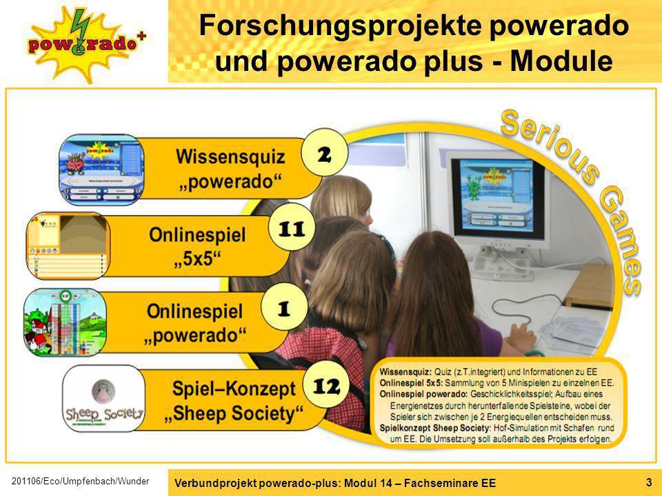 Forschungsprojekte powerado und powerado plus - Module