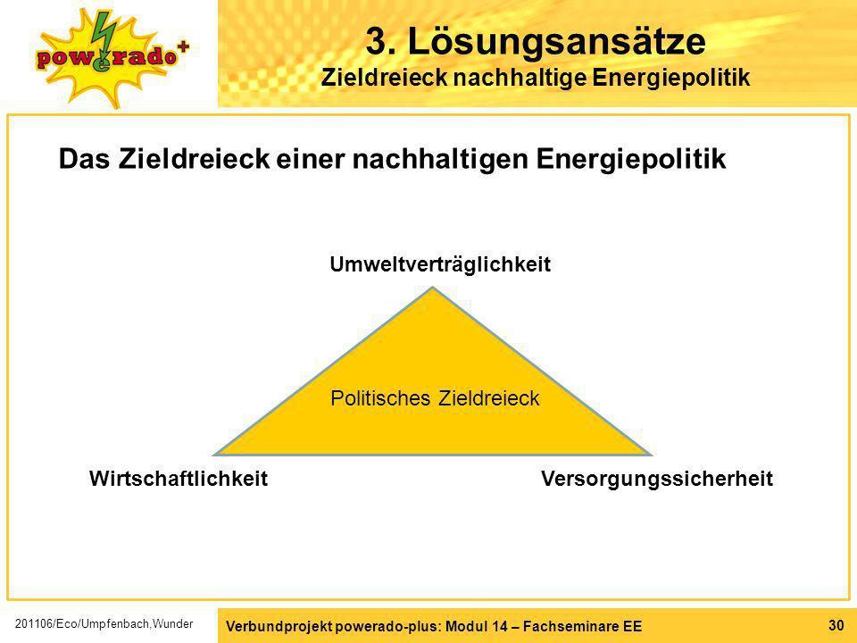 3. Lösungsansätze Zieldreieck nachhaltige Energiepolitik
