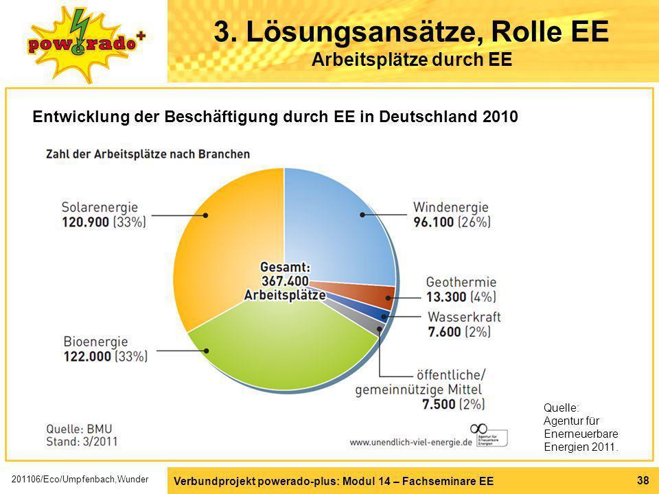 3. Lösungsansätze, Rolle EE Arbeitsplätze durch EE