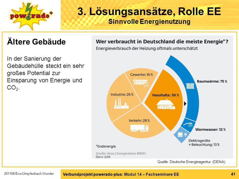 3. Lösungsansätze, Rolle EE Sinnvolle Energienutzung