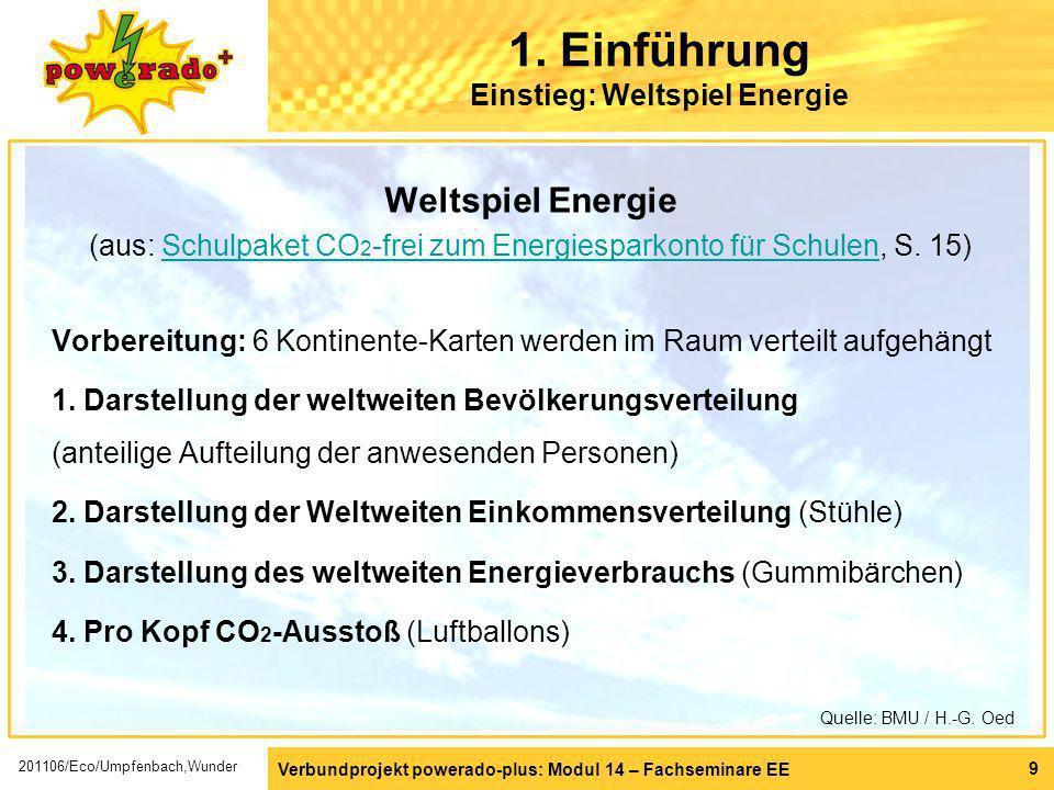 Einstieg: Weltspiel Energie