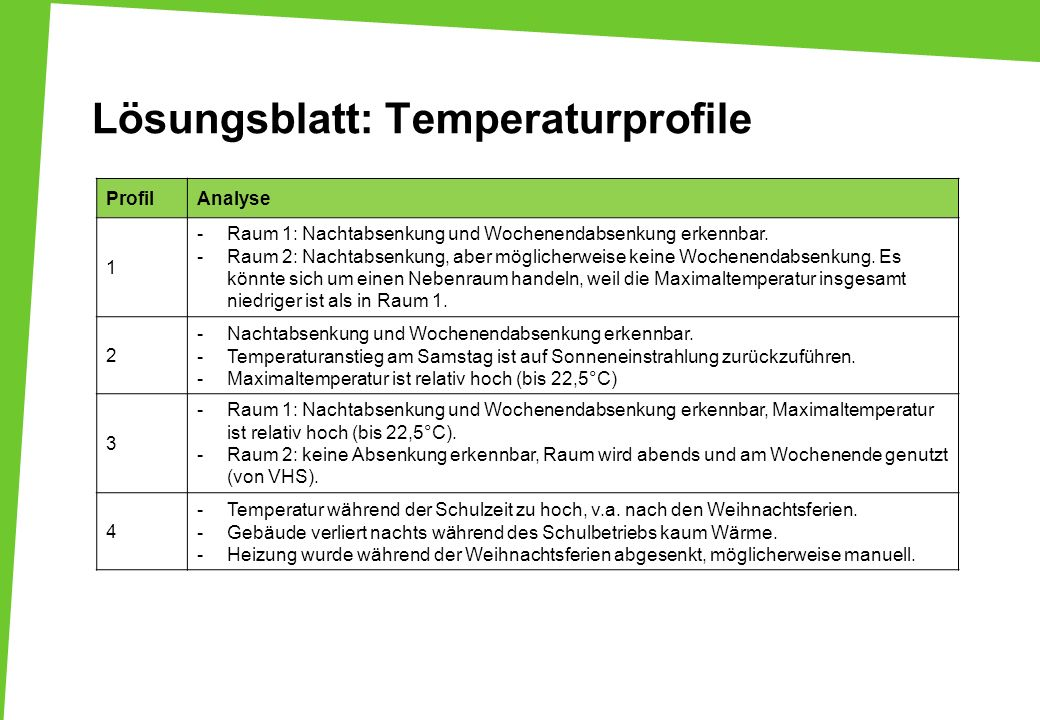 Lösungsblatt: Temperaturprofile