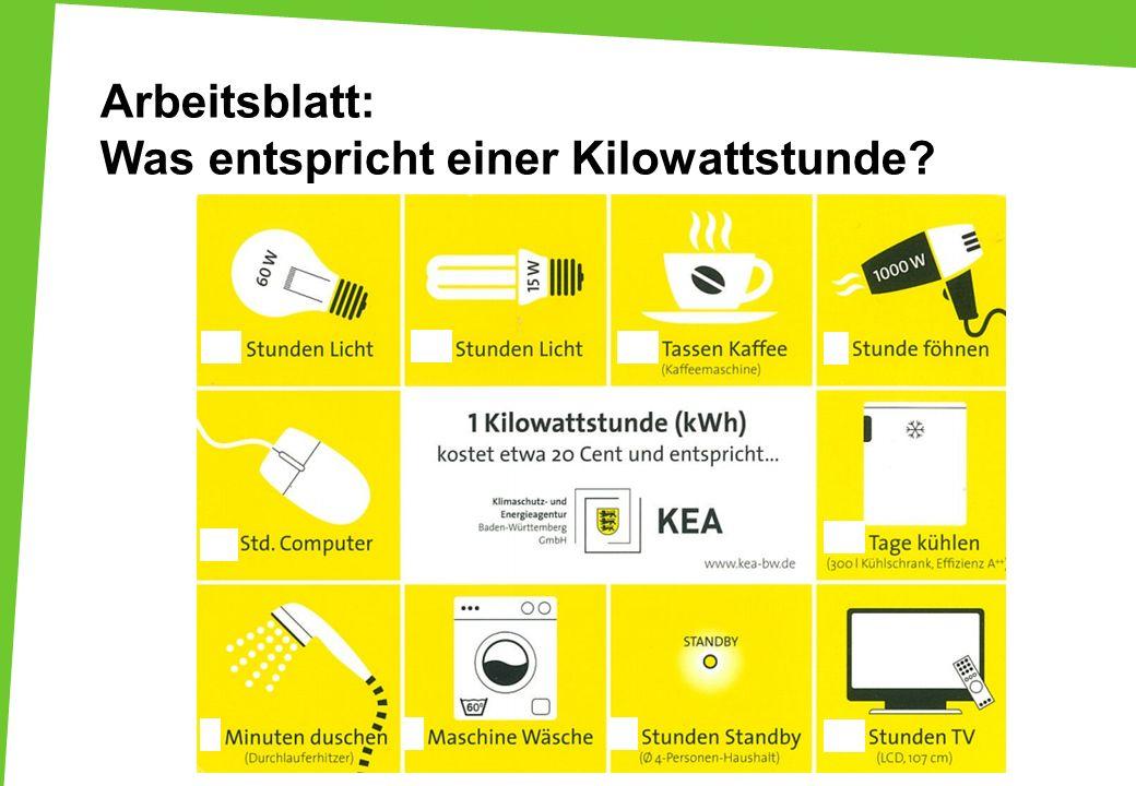 Arbeitsblatt: Was entspricht einer Kilowattstunde
