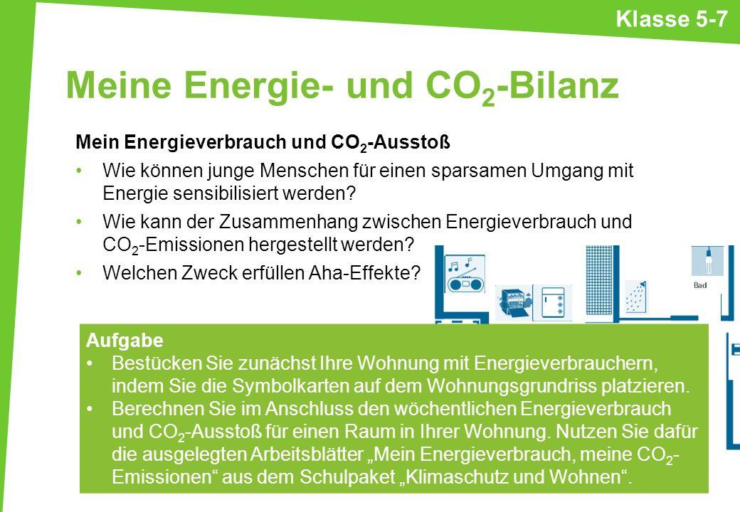 Meine Energie- und CO2-Bilanz