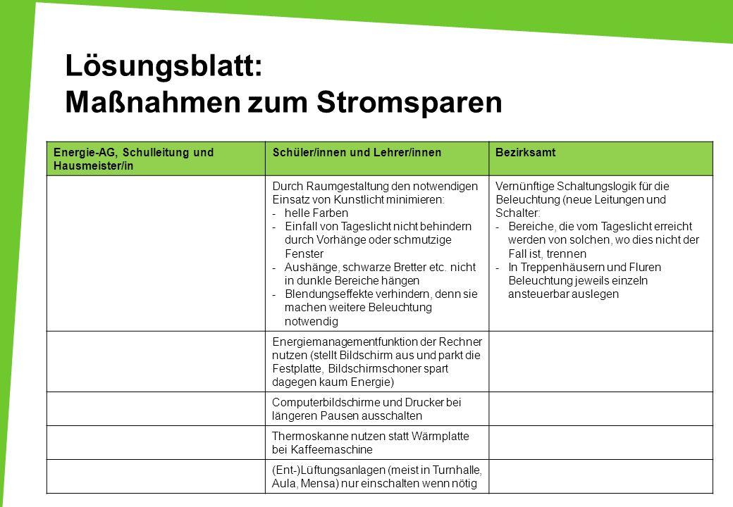 Lösungsblatt: Maßnahmen zum Stromsparen