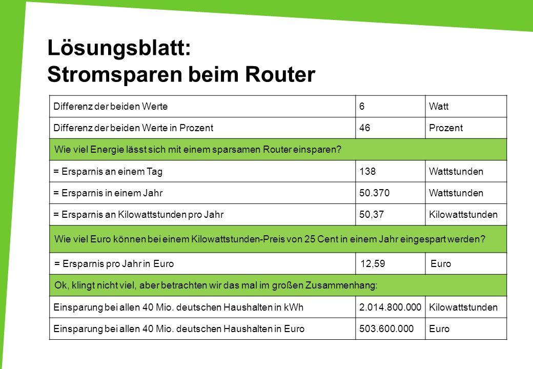 Lösungsblatt: Stromsparen beim Router