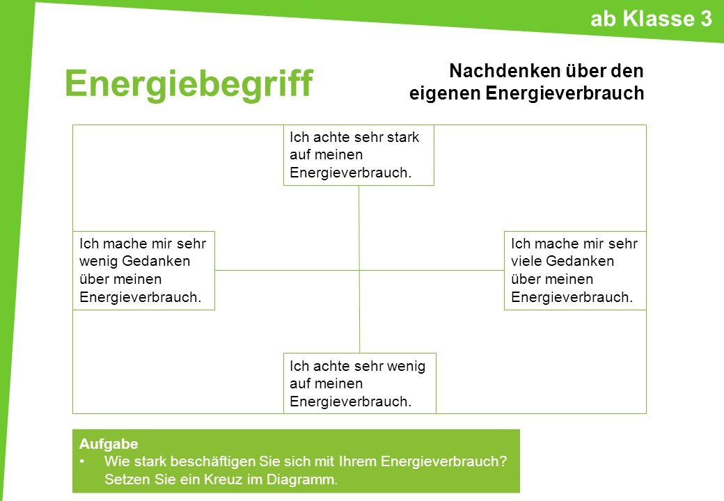 Energiebegriff ab Klasse 3