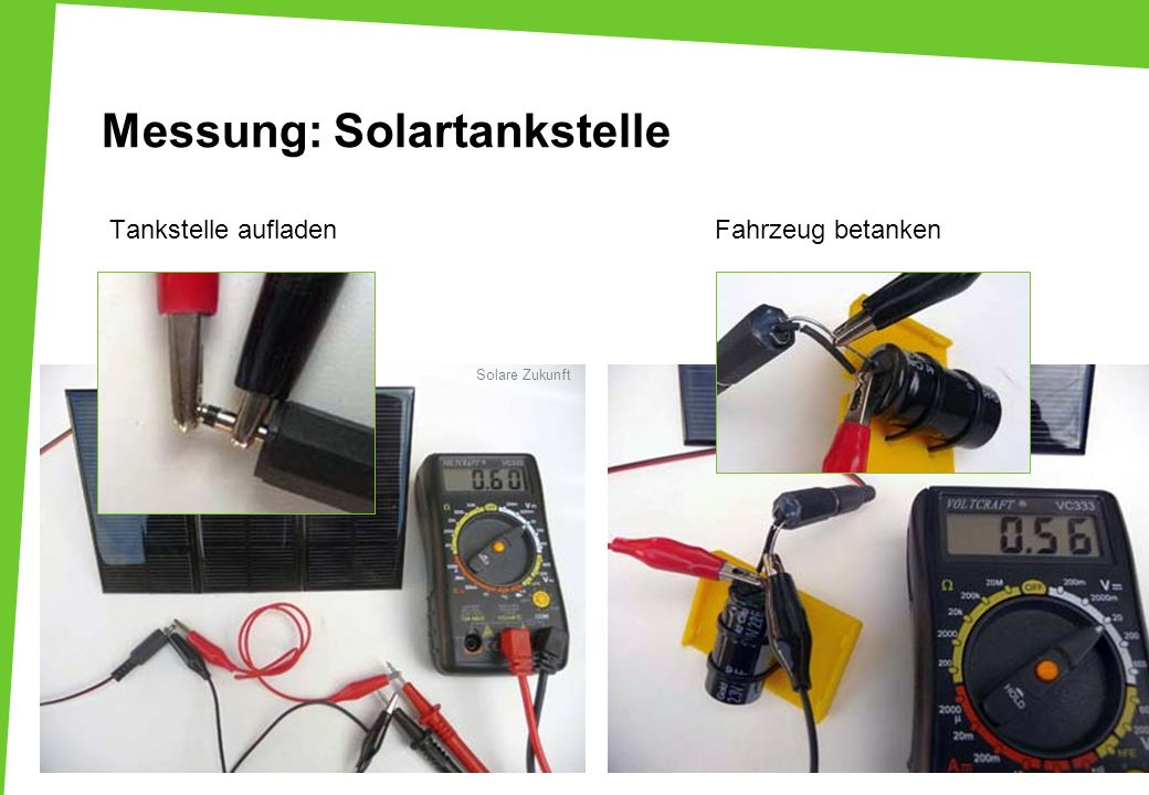 Messung: Solartankstelle