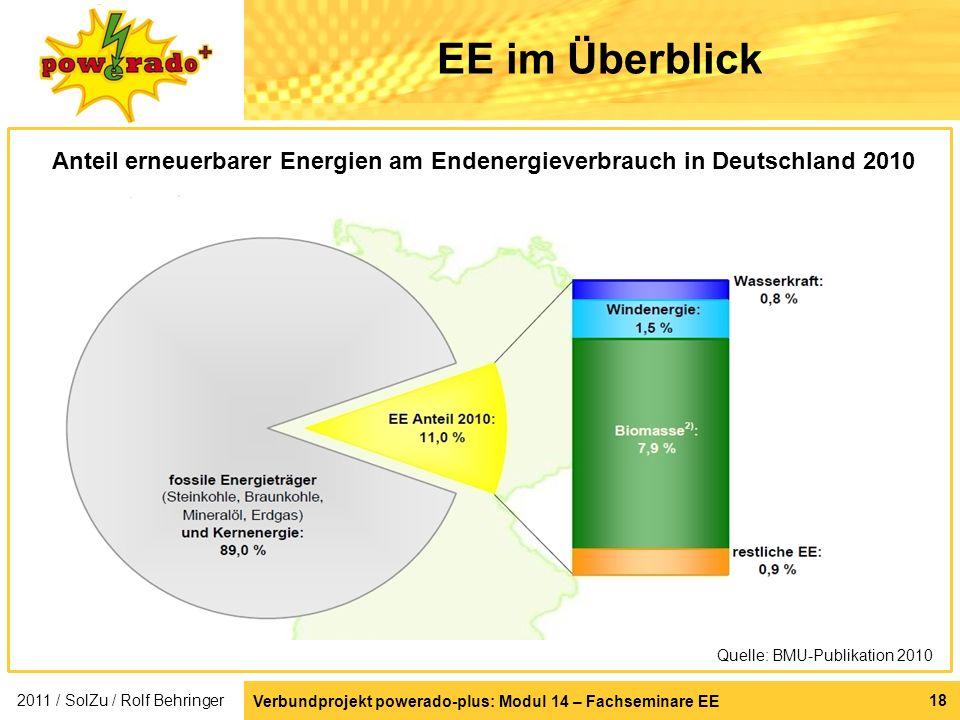 EE im Überblick Anteil erneuerbarer Energien am Endenergieverbrauch in Deutschland 2010. Fragestellungen im Seminar.
