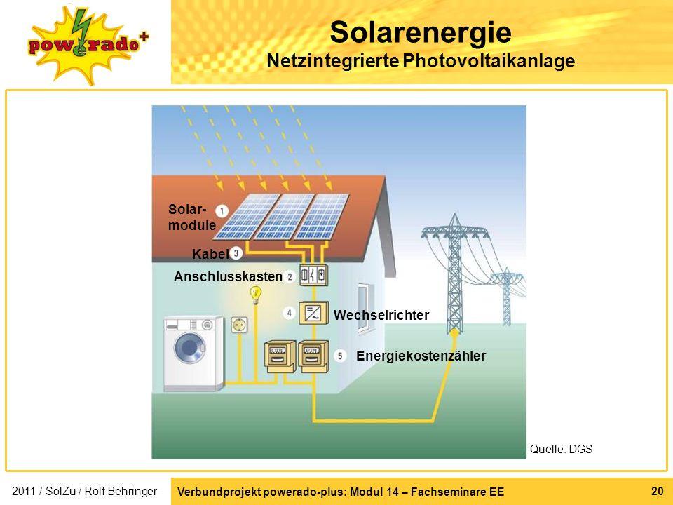 Solarenergie Netzintegrierte Photovoltaikanlage