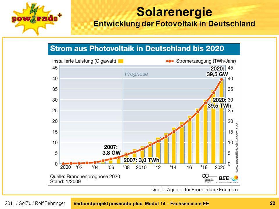 Solarenergie Entwicklung der Fotovoltaik in Deutschland