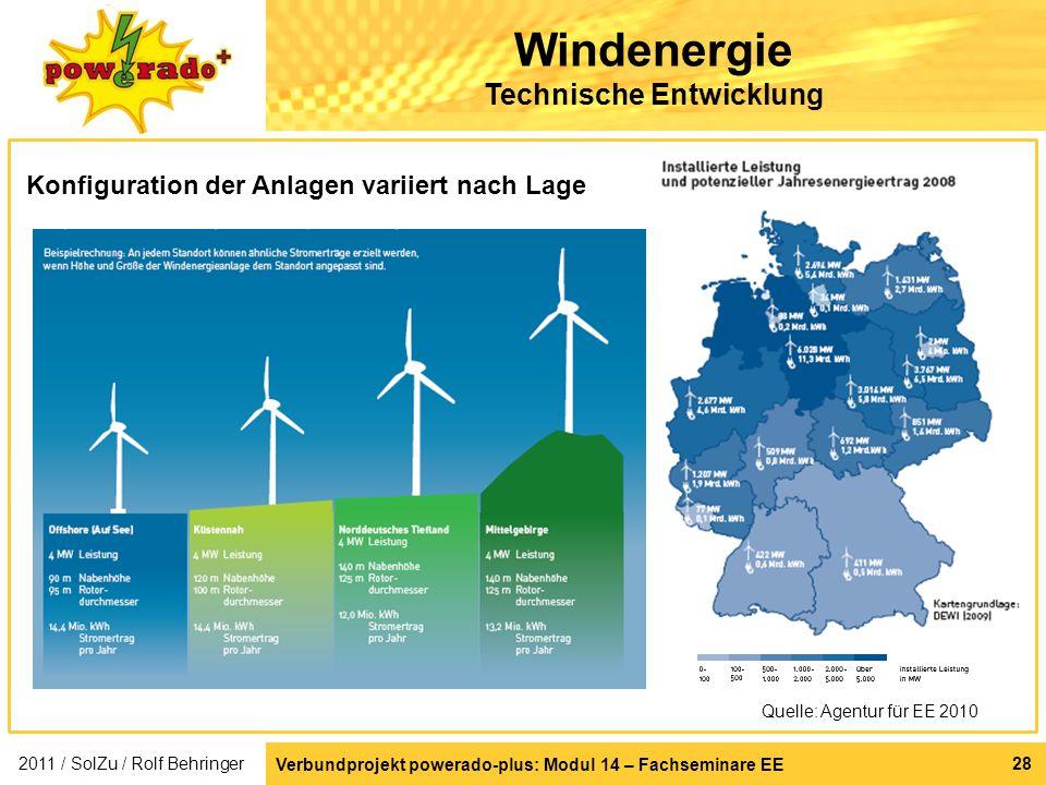 Windenergie Technische Entwicklung