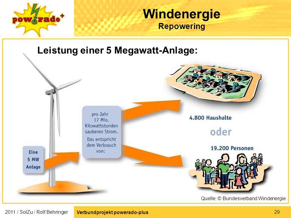 Windenergie Repowering