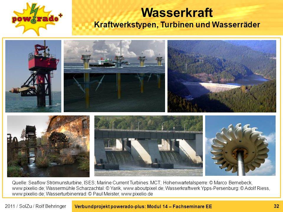 Wasserkraft Kraftwerkstypen, Turbinen und Wasserräder
