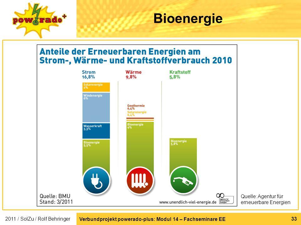 Bioenergie Multitalent Bioenergie