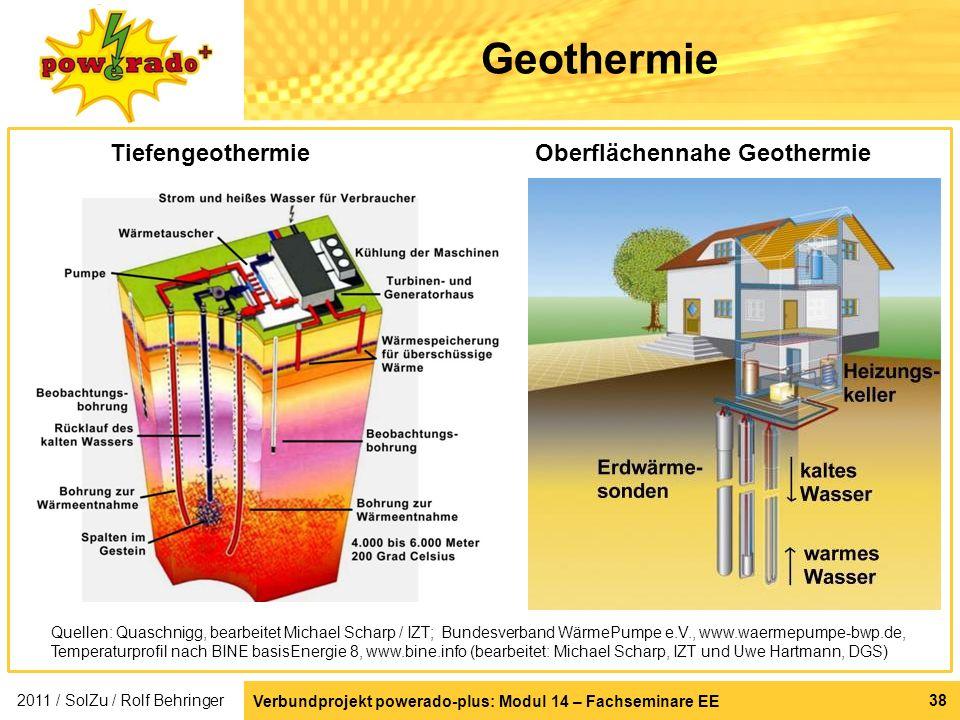 Geothermie Tiefengeothermie Oberflächennahe Geothermie
