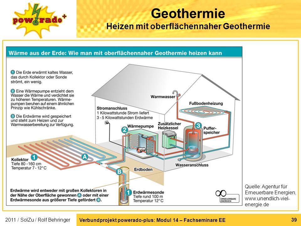 Geothermie Heizen mit oberflächennaher Geothermie