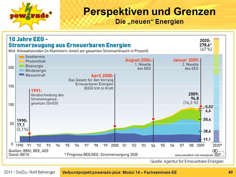 """Perspektiven und Grenzen Die """"neuen Energien"""