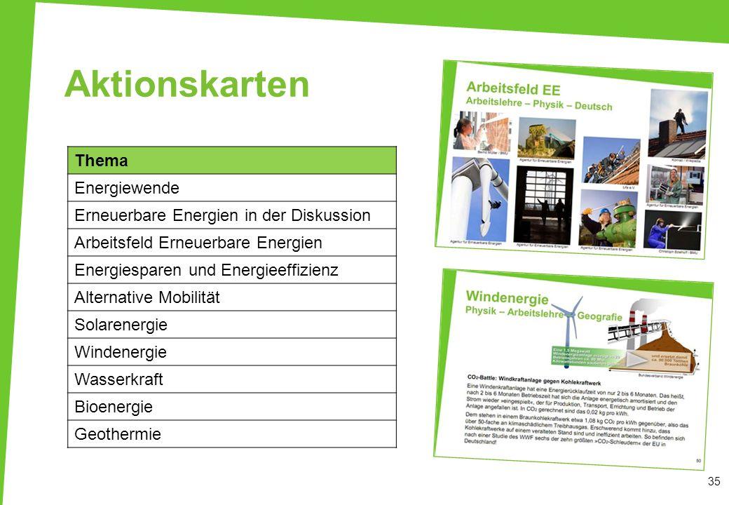 Aktionskarten Thema Energiewende