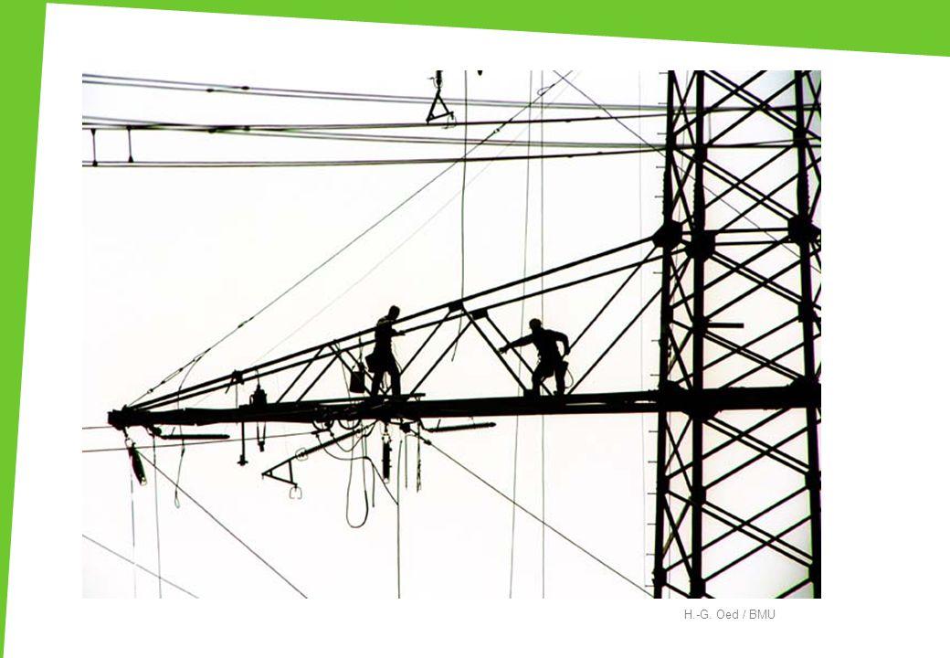 Elektroniker/in H.-G. Oed / BMU