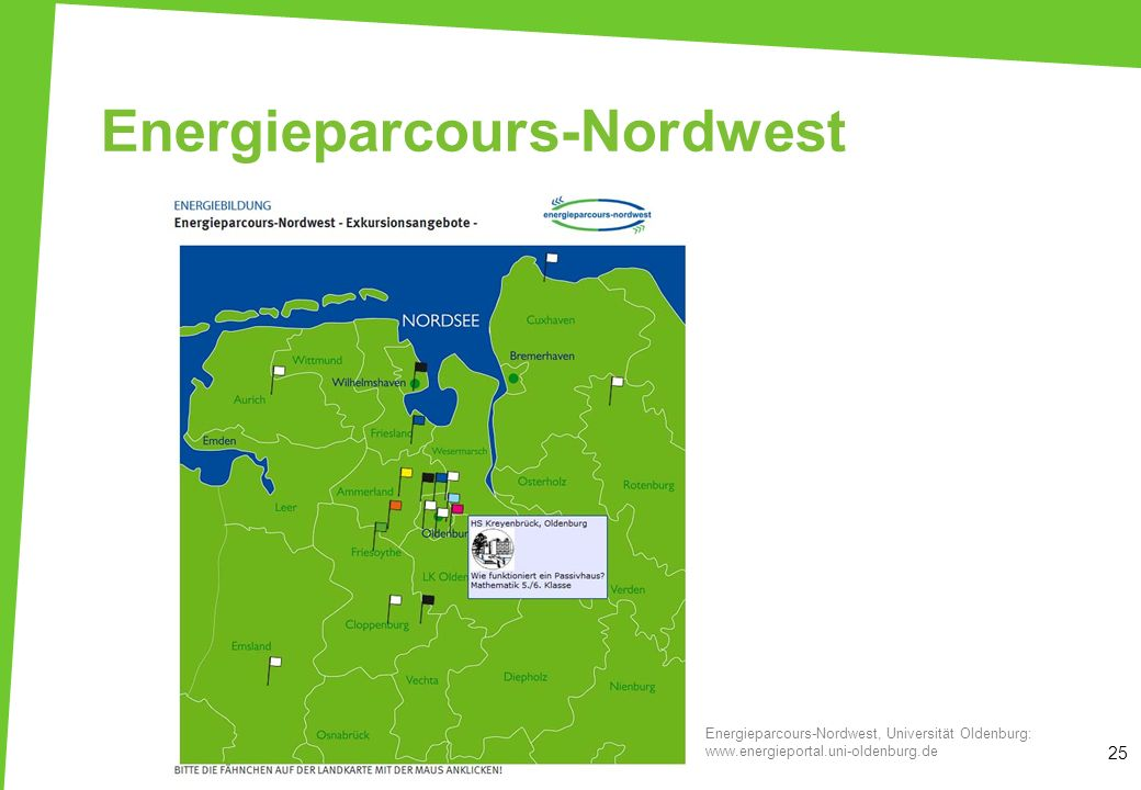 Energieparcours-Nordwest