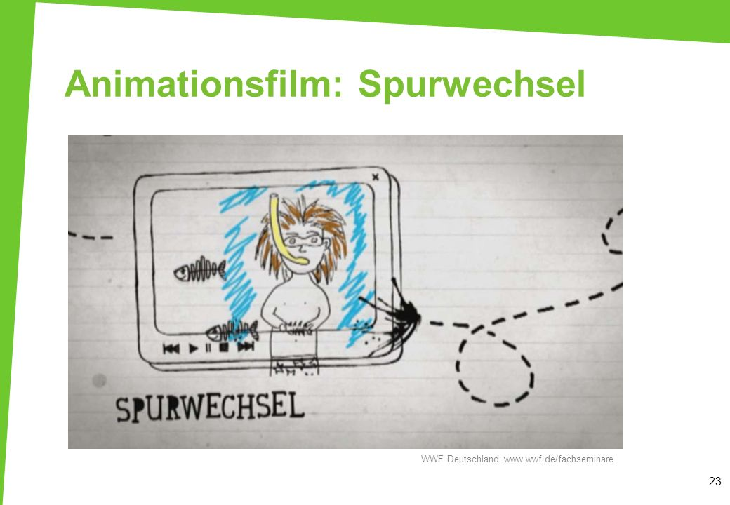 Animationsfilm: Spurwechsel