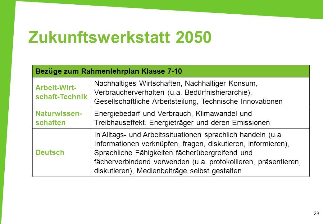Zukunftswerkstatt 2050 Bezüge zum Rahmenlehrplan Klasse 7-10