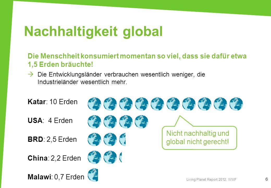 Nachhaltigkeit global