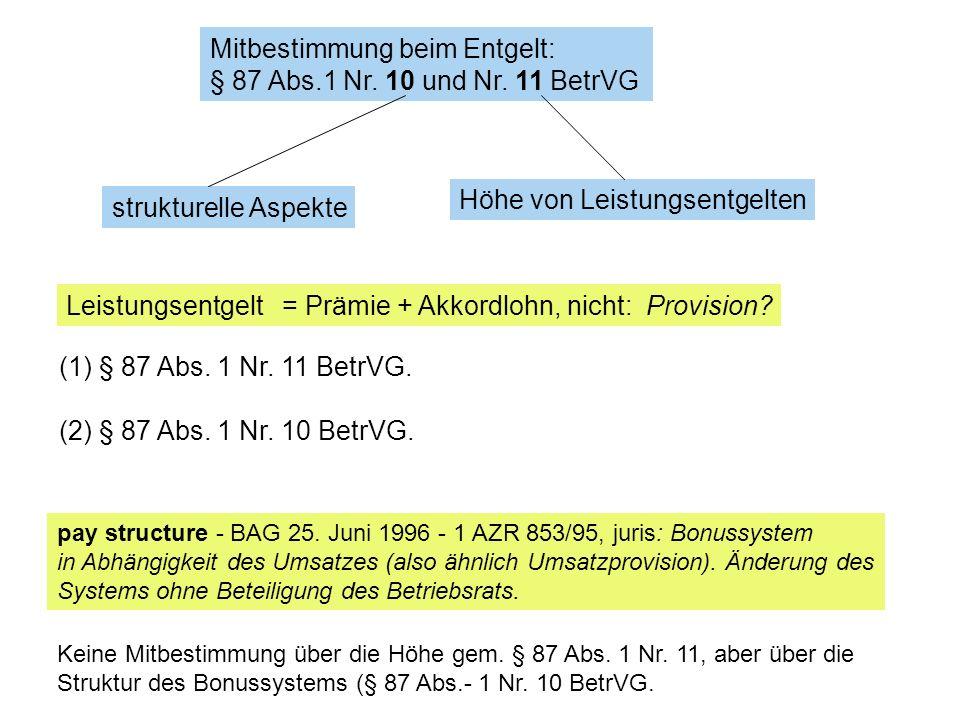 Mitbestimmung beim Entgelt: § 87 Abs.1 Nr. 10 und Nr. 11 BetrVG
