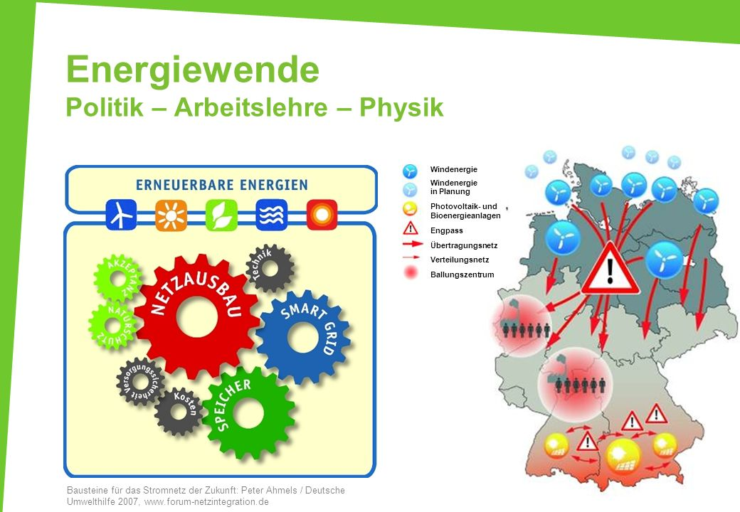 Energiewende Politik – Arbeitslehre – Physik