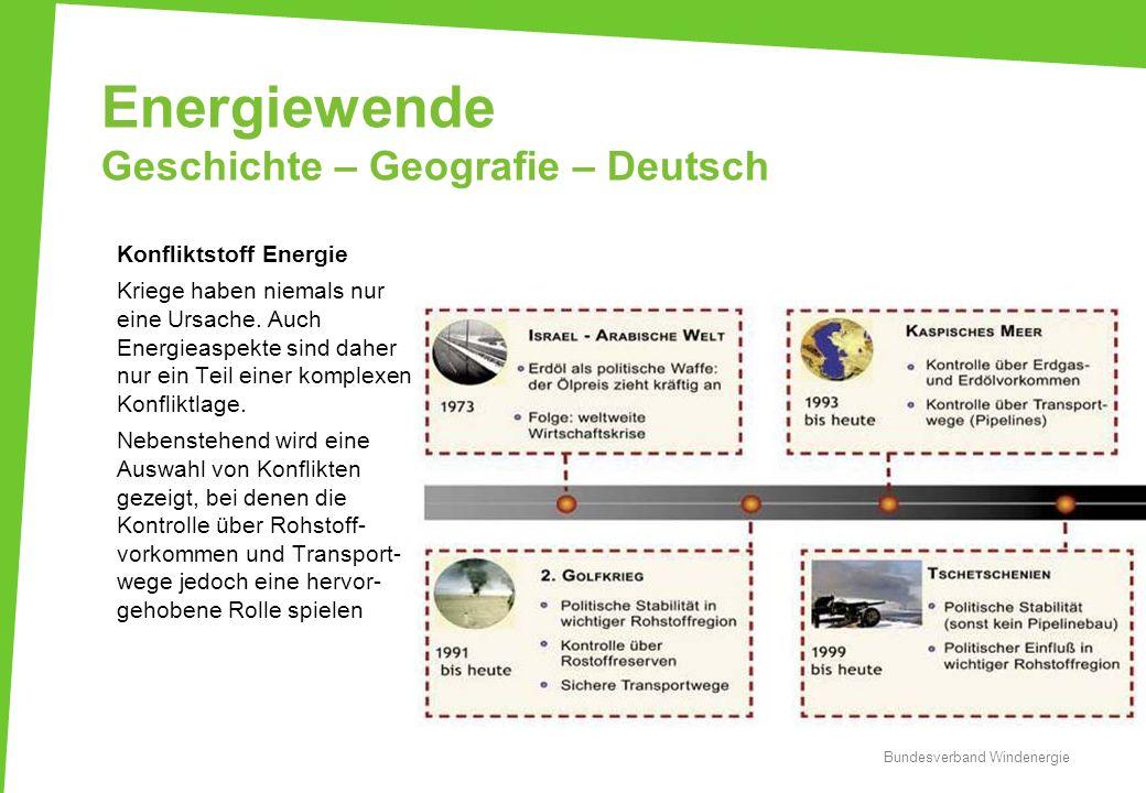 Energiewende Geschichte – Geografie – Deutsch