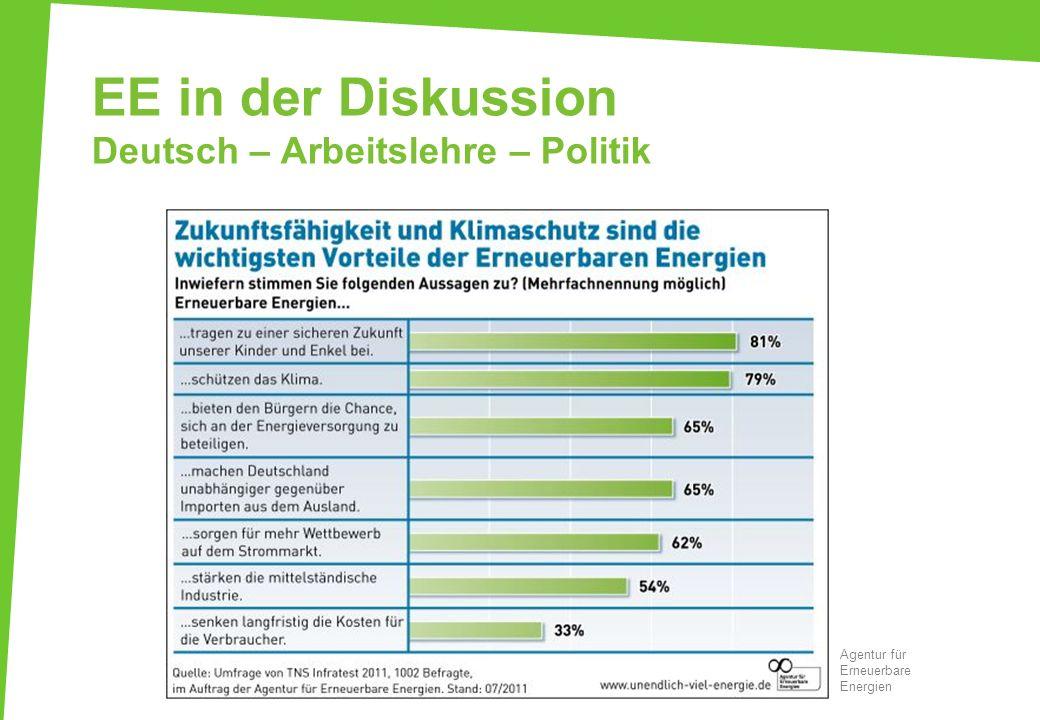 EE in der Diskussion Deutsch – Arbeitslehre – Politik
