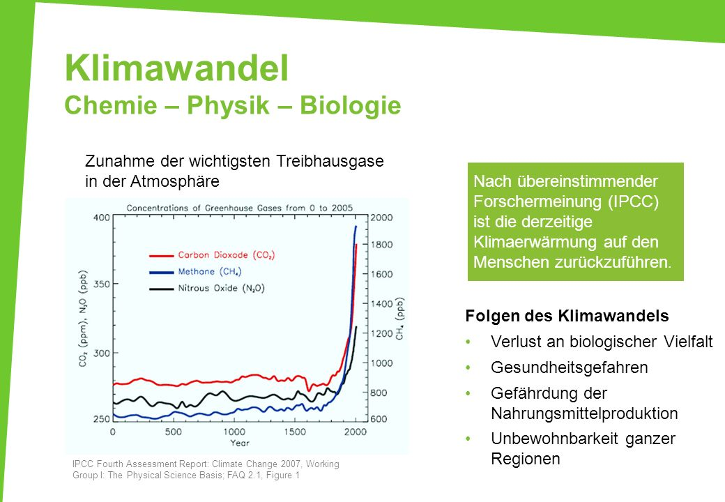 Klimawandel Chemie – Physik – Biologie