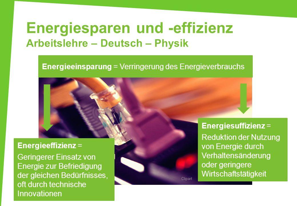 Energiesparen und -effizienz Arbeitslehre – Deutsch – Physik