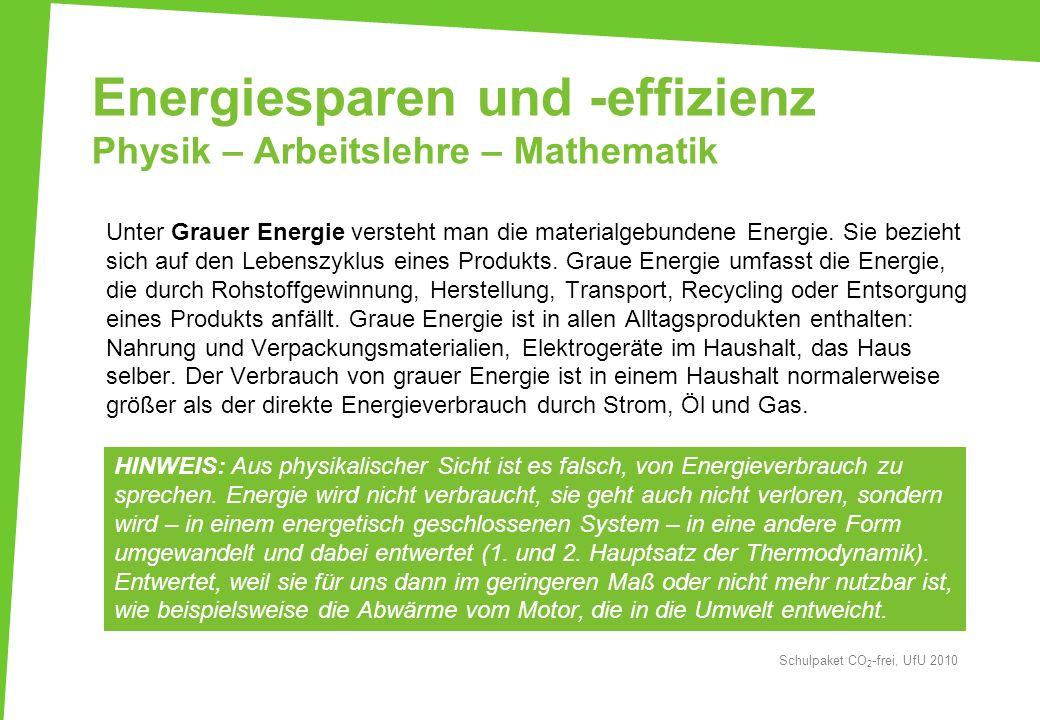 Energiesparen und -effizienz Physik – Arbeitslehre – Mathematik