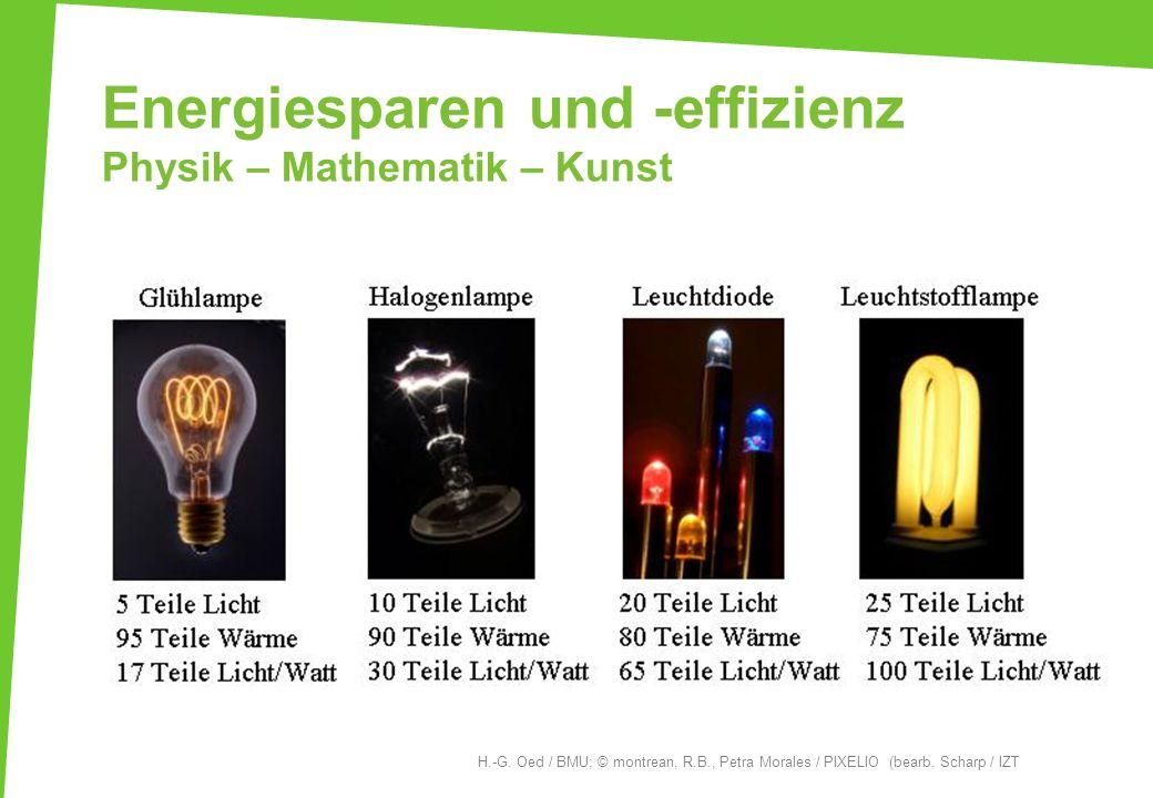 Energiesparen und -effizienz Physik – Mathematik – Kunst