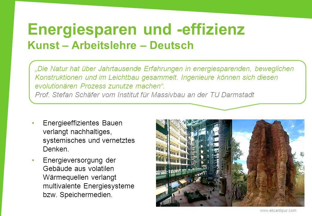 Energiesparen und -effizienz Kunst – Arbeitslehre – Deutsch
