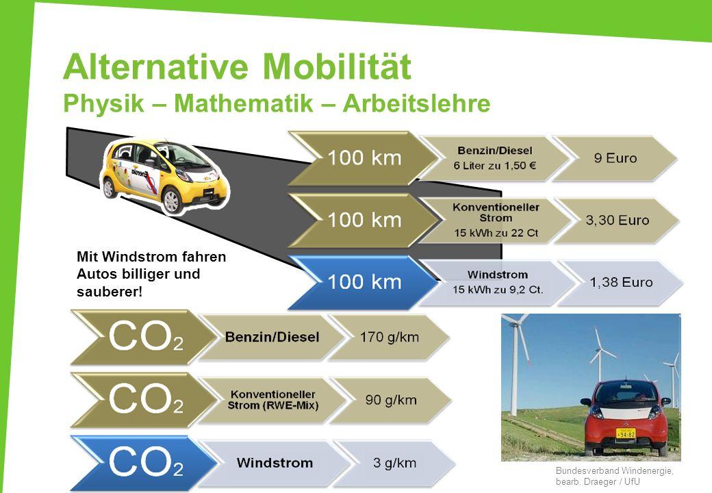 Alternative Mobilität Physik – Mathematik – Arbeitslehre