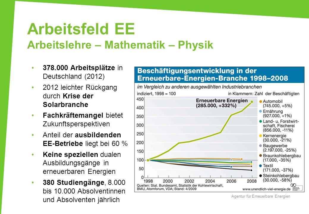 Arbeitsfeld EE Arbeitslehre – Mathematik – Physik