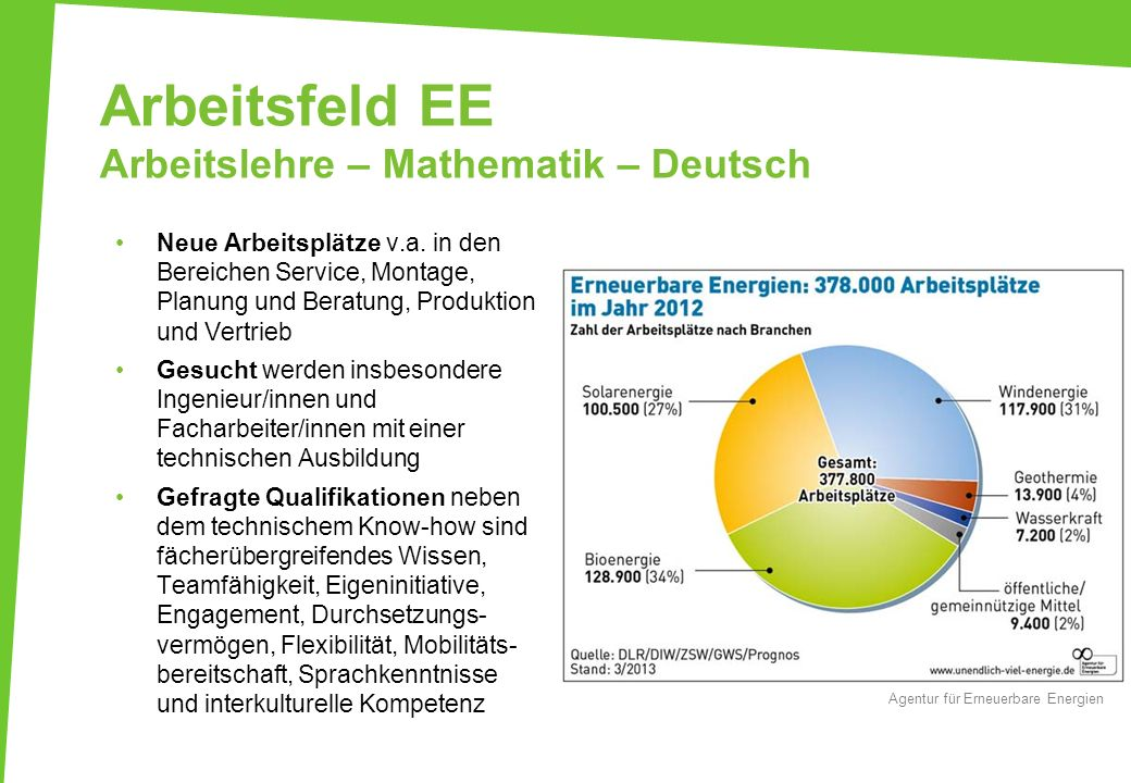 Arbeitsfeld EE Arbeitslehre – Mathematik – Deutsch