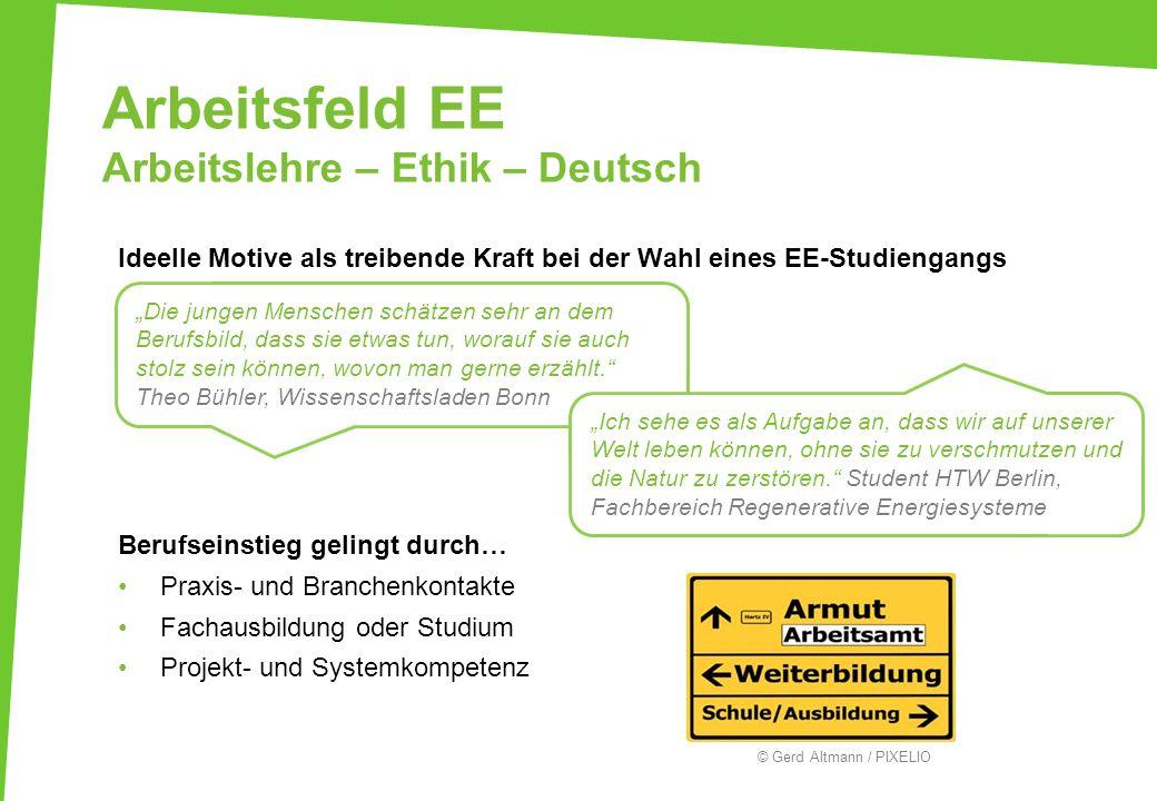 Arbeitsfeld EE Arbeitslehre – Ethik – Deutsch