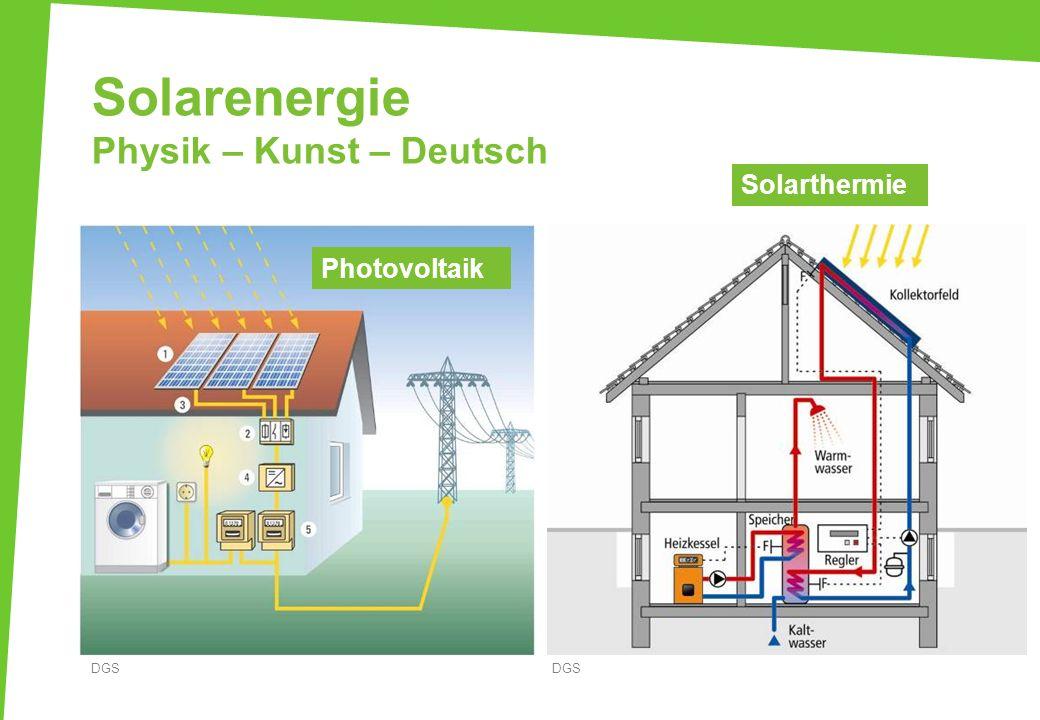 Solarenergie Physik – Kunst – Deutsch