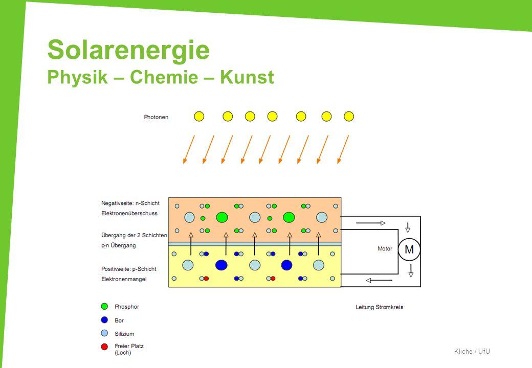 Solarenergie Physik – Chemie – Kunst