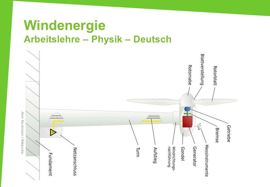 Windenergie Arbeitslehre – Physik – Deutsch