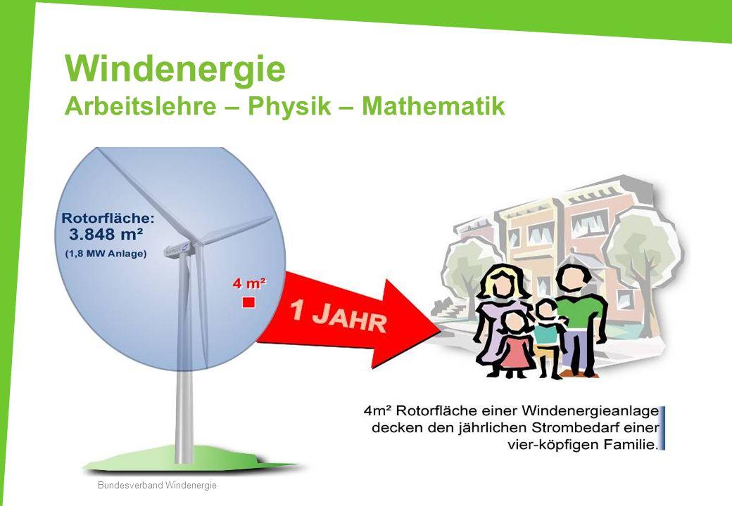 Windenergie Arbeitslehre – Physik – Mathematik