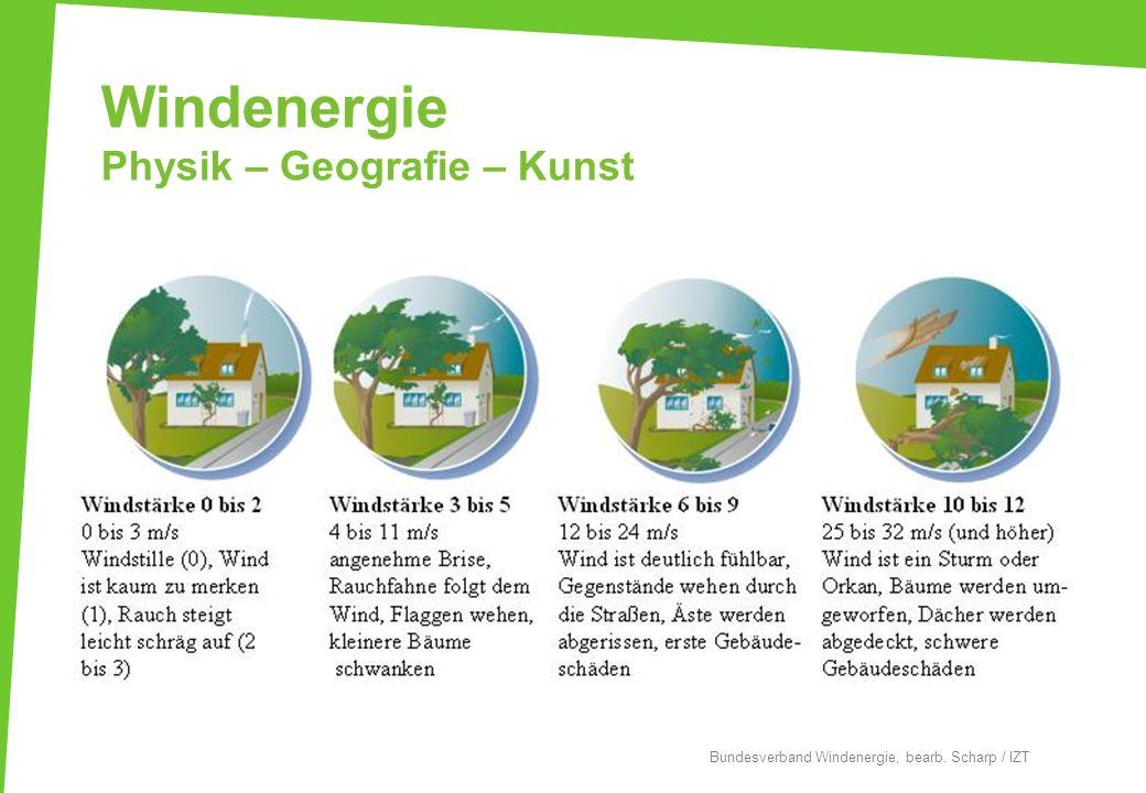 Windenergie Physik – Geografie – Kunst