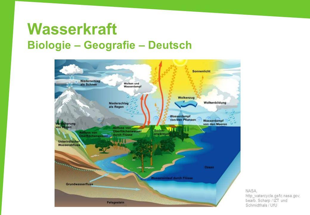 Wasserkraft Biologie – Geografie – Deutsch