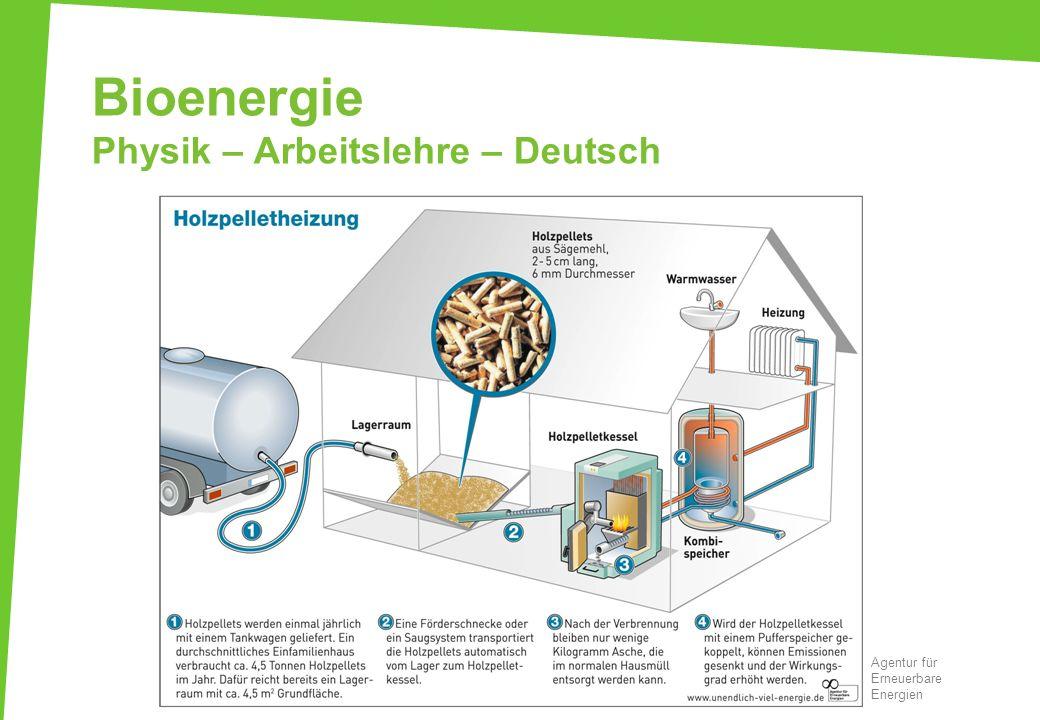 Bioenergie Physik – Arbeitslehre – Deutsch