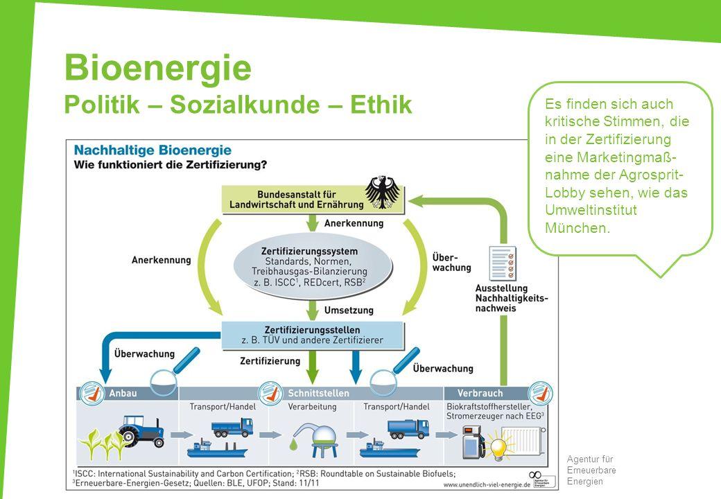 Bioenergie Politik – Sozialkunde – Ethik